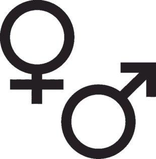 Pictogramas género femenino y masculino. Color negro sobre fondo blanco